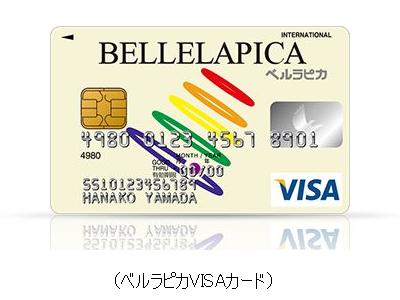 ベルラピカVISAカード