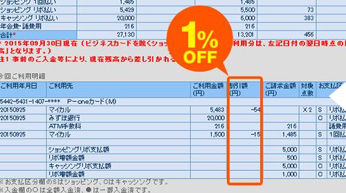P-oneカード(Standard)