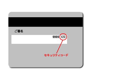 クレジットカードのセキュリティコード